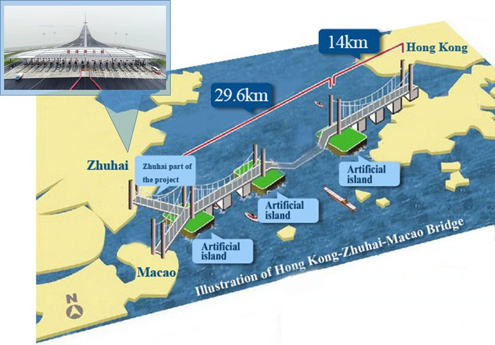 zhuhai-bridge